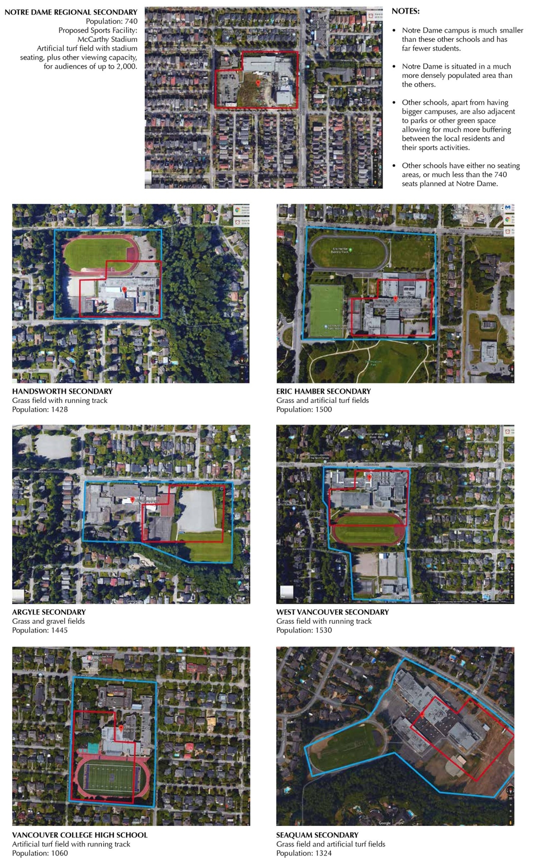 school-stadiums-comparisons.jpg