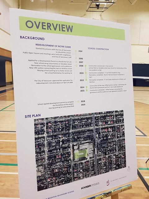 City Admits McCarthy Stadium Was Never a Minor Amendment